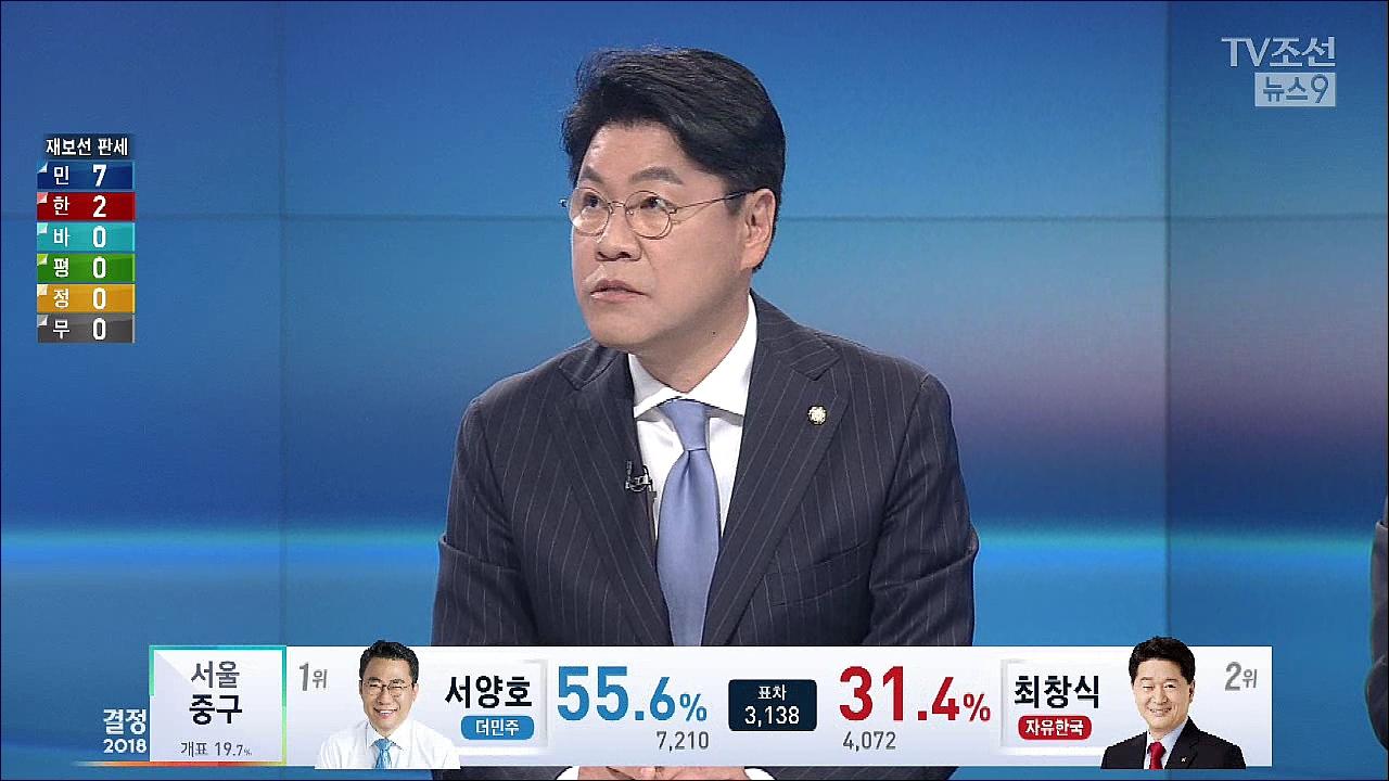 여야 4당 의원들이 분석하는 지방선거 결과