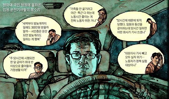 청와대 국민 청원에 올라온 임원 운전기사들의 목소리