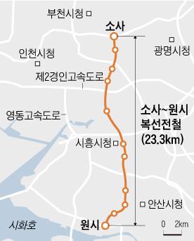 소사~원시 복선전철 노선도