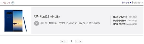 10일 스마트초이스 홈페이지의 '갤럭시노트8' 64GB 모델 평균가격. /스마트초이스 홈페이지 캡쳐