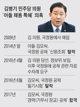 김병기 민주당 의원 아들 채용 특혜 의혹 정리 표