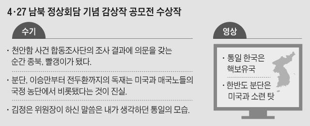 4·27 남북 정상회담 기념 감상작 공모전 수상작