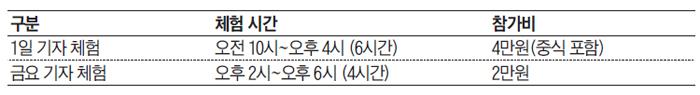 '조선일보 여름방학 기자 체험' 일정표