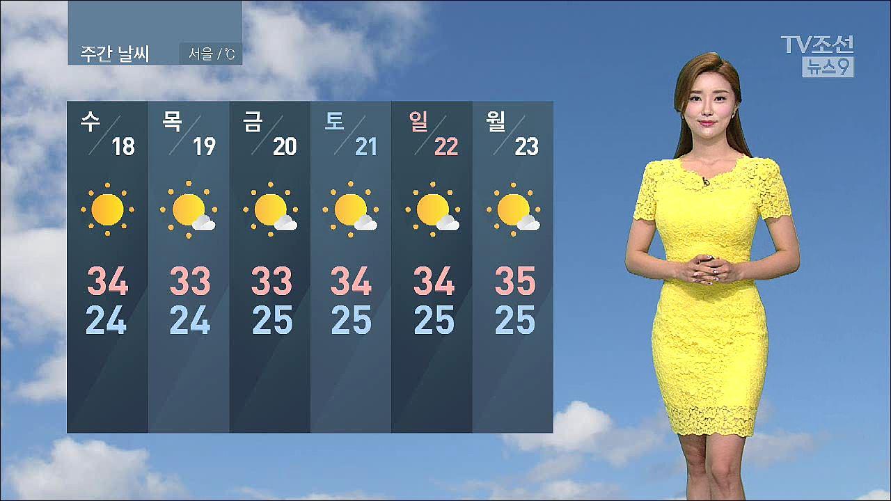 [날씨] 내일 '초복'도 찜통더위, 체감온도 40도 육박