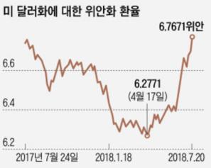 미중 무역전쟁...위안화 절하發 '신흥국 위기' 올까