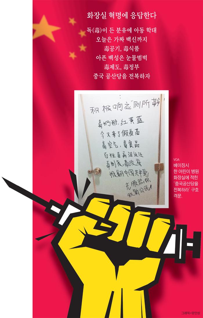 베이징시 한 어린이병원 화장실에 적힌 '중국공산당을 전복하라' 구호 격문