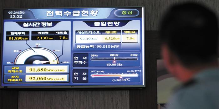 전력수요 연일 사상 최고치 경신 24일 오후 서울 명동 한국전력공사 서울지역본부 전력 수급 현황판에 오후 4시 8분 현재 전력 수요가 9226만㎾라고 표시돼 있다. 이날 최대 전력 수요는 9248만㎾까지 올라 사상 최고치를 또 경신했다.