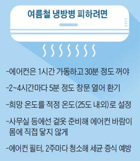 여름철 냉방병 예방 수칙
