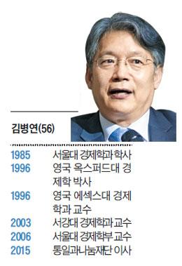 김병연 프로필