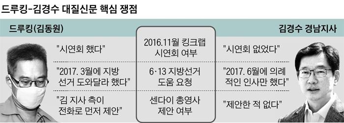 드루킹-김경수 대질신문 핵심 정점 정리 표