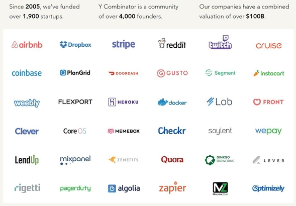 YC는 2005년 설립 후 지금까지 1900개 스타트업 투자했다. YC 네트워크에 속한 스타트업 창업가 수는 4000여명, YC가 투자한 스타트업의 기업가치(valuation) 합계는 1000억달러(약 113조원)에 이른다. /YC 홈페이지 캡처