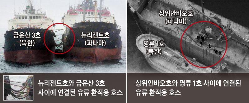 美국무부, 北선박 불법 환적 장면 공개 - 미 국무부 국제안보비확산국(ISN)은 26일(현지 시각) 지난 5~6월 북한 선박들의 유류·화물 불법 환적 현장 사진 9장을 공개했다. 왼쪽 사진은 지난 6월 7일 북한 유조선 금운산 3호(왼쪽)가 파나마 선적 뉴리젠트호에서 유류를 옮겨 싣는 모습. 6월 2일 촬영된 오른쪽 사진에선 북한 유조선 명류 1호(왼쪽)와 파나마 선적 상위안바오호 사이에 유류 환적용 호스들이 연결돼 있다.