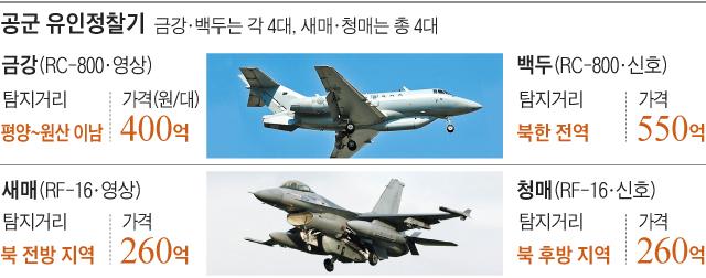 공군 유인정찰기 그래픽
