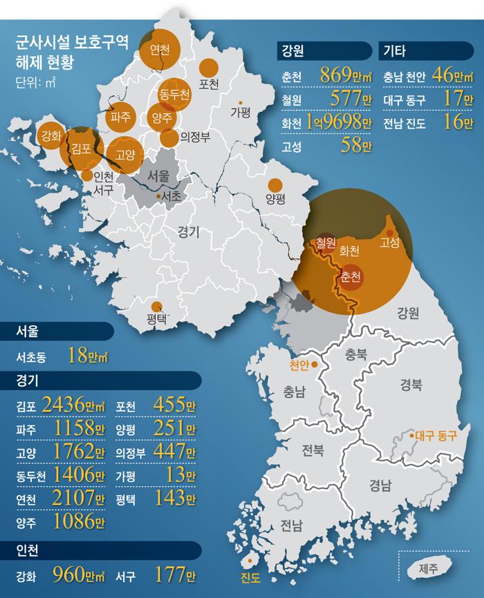 군사시설 보호구역 지도