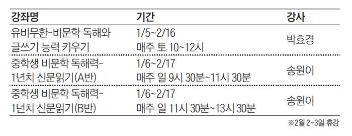 중학생 NIE 강좌 일정표