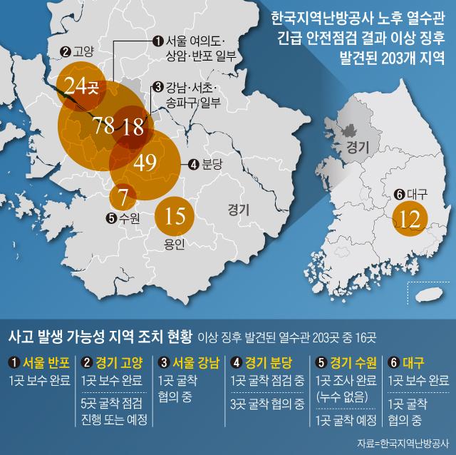 한국지역난방공사 노후 열수관 긴급 안전점검 결과 이상 징후 발견된 203개 지역 외