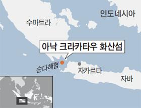아낙 크라카타우 화산섬 지도