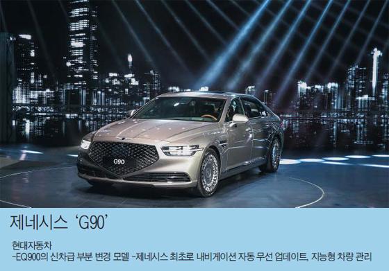 현대자동차 제네시스 'G90'