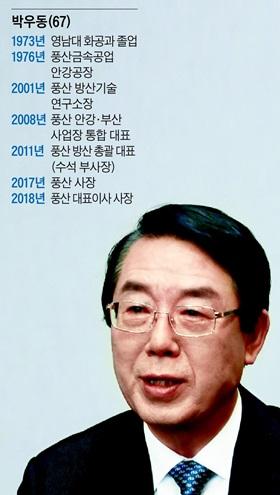 박우동 풍산 대표이사