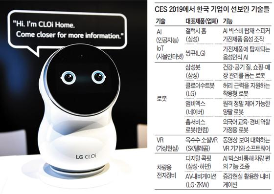 8일(현지 시각) LG전자가 IT 전시회 CES 2019에서 공개한 가정용 로봇 '클로이 홈'.