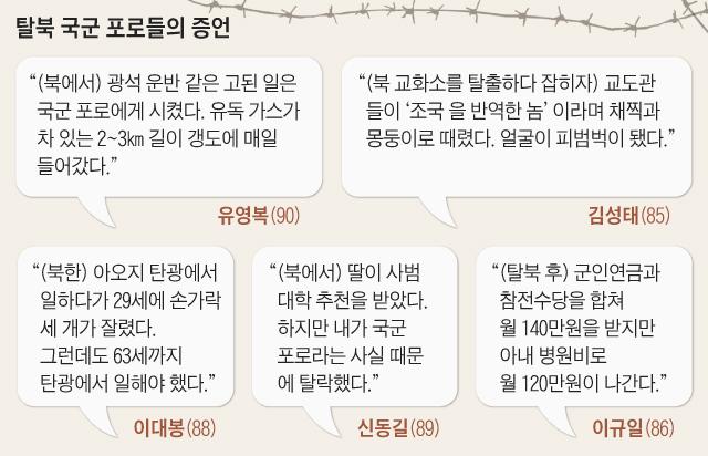 탈북 국군 포로들의 증언