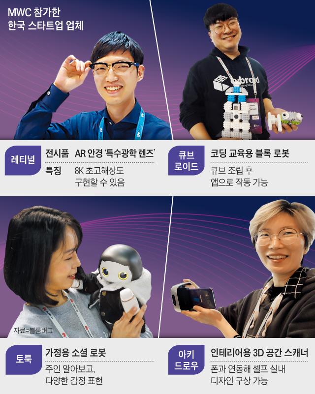 MWC 참가한 한국 스타트업 업체 사진