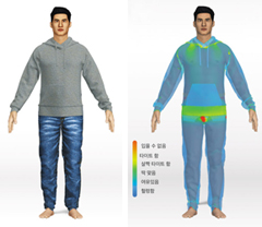 LF몰의 3D 가상 피팅 서비스 'LF마이핏'으로 아바타에게 옷을 입혀보고 있는 모습.