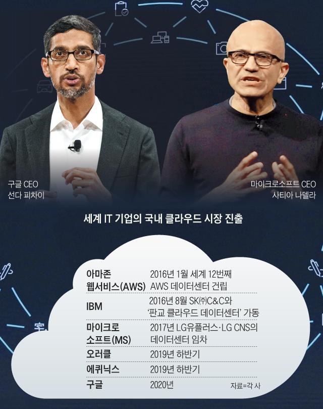 구글 CEO 선다 피차이, 마이크로소프트 CEO 사티아 나델라.