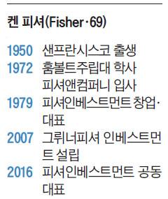 켄 피셔(Fisher·69) 프로필