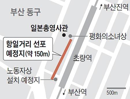 항일거리 선포 예정지