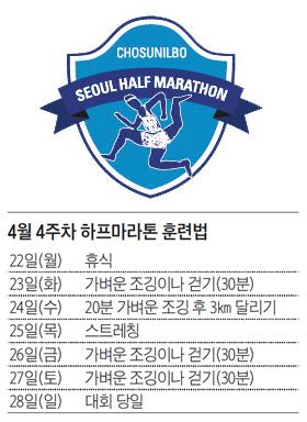 서울하프마라톤 4주차 훈련법