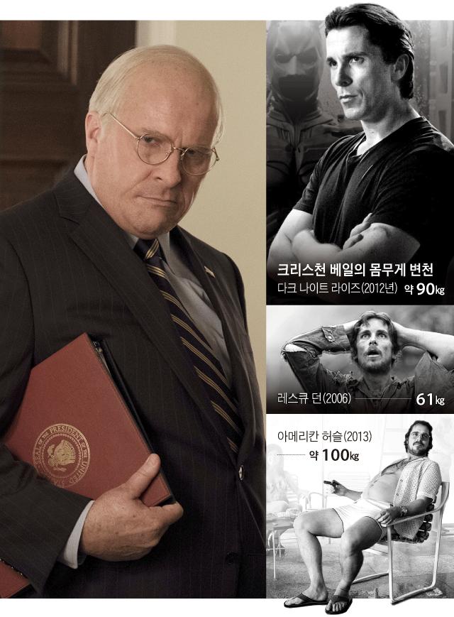 영화 '바이스'에서 딕 체니 미국 전 부통령으로 변신하기 위해 100㎏까지 살 찌운 크리스천 베일.