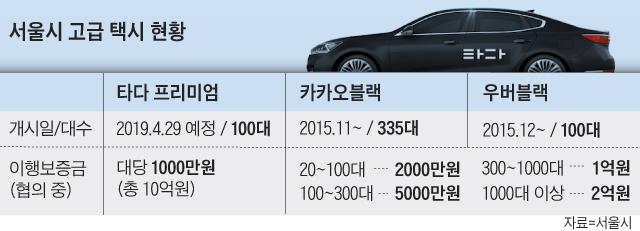 서울시 고급 택시 현황
