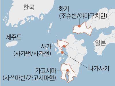 한국, 일본