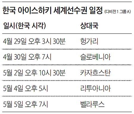 한국 아이스하키 세계선수권 일정