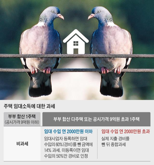 주택 임대소득에 대한 과세