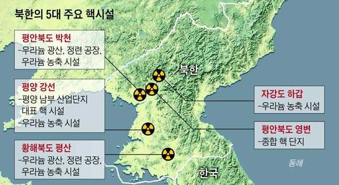 북한의 5대 주요 핵시설