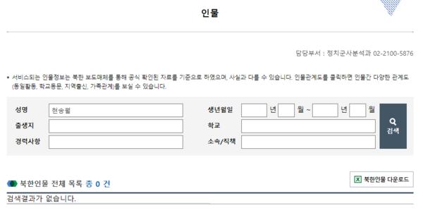 통일부가 운영하는 북한정보포털의 인물검색에서 현송월을 검색한 결과. 최선희와 김혁철을 검색해도 '검색결과가 없습니다'라는 결과는 동일했다./홈페이지 캡처