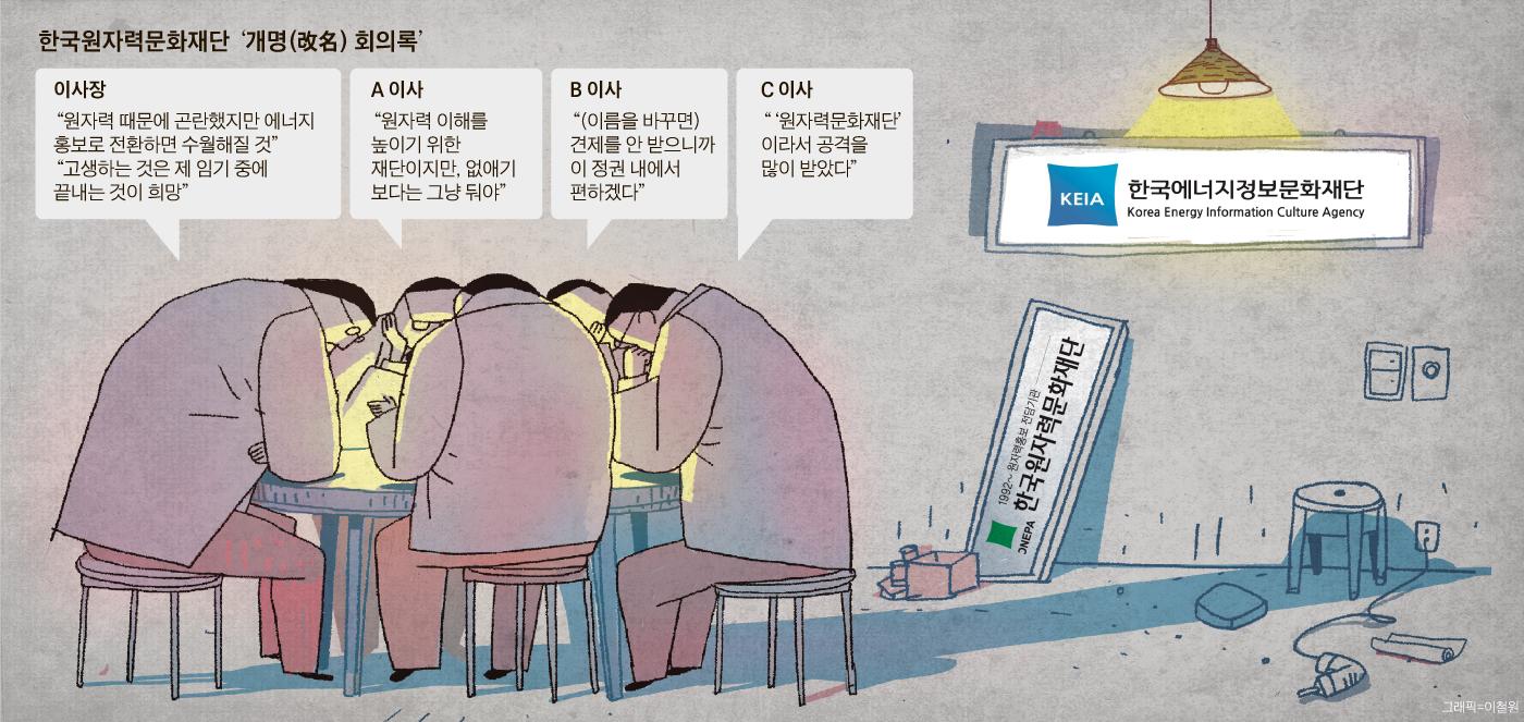 한국원자력문화재단 '개명 회의록'