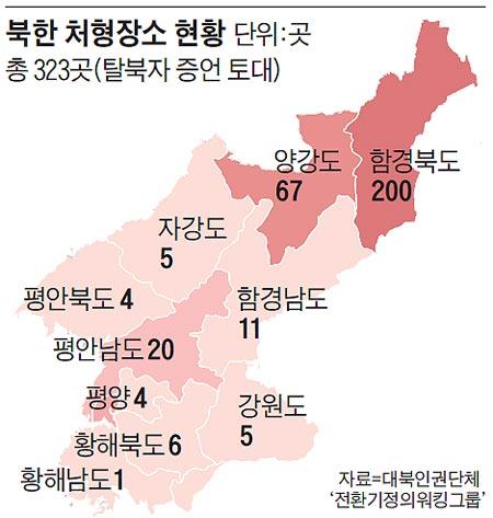 북한 처형장소 현황
