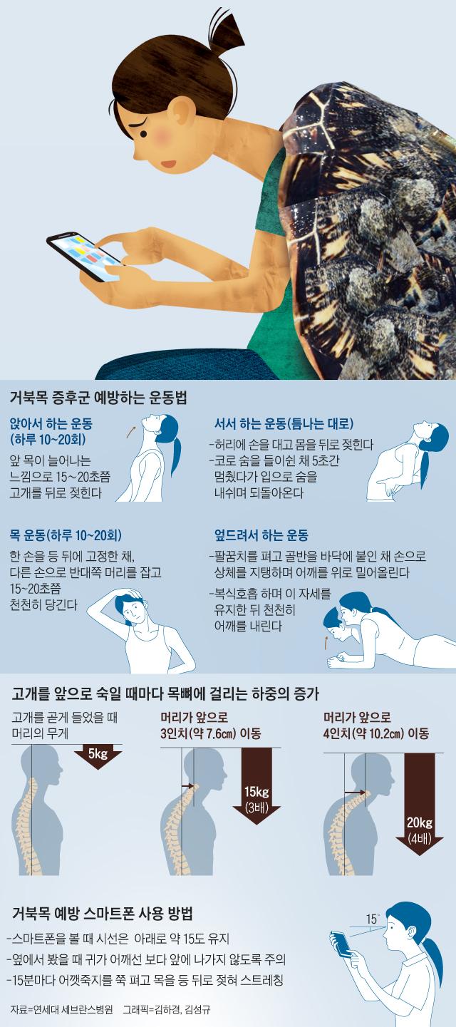거북목 증후군 예방하는 운동법 그래픽