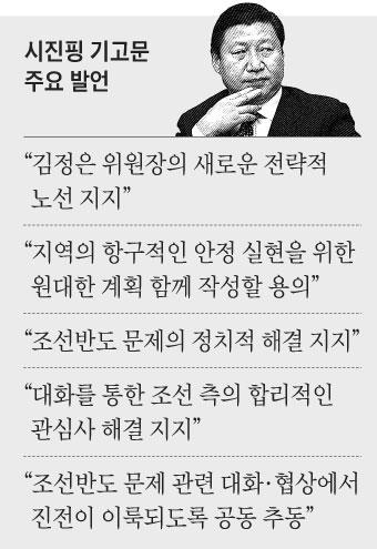 시진핑 기고문 주요 발언