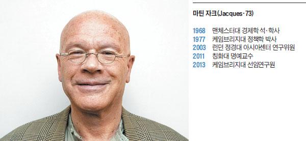 마틴 자크 케임브리지대 선임연구원