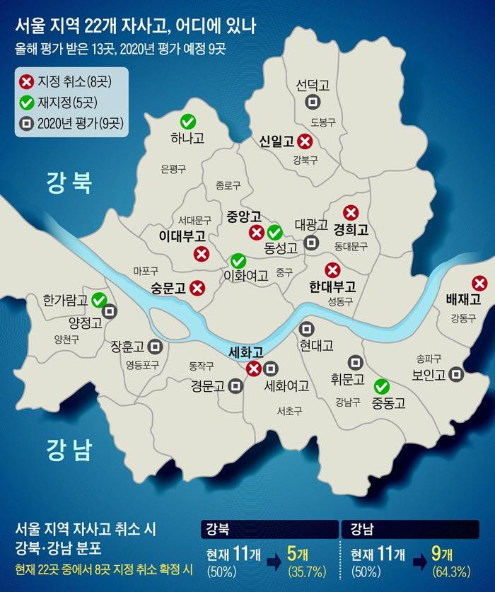 서울 지역 22개 자사고, 어디에 있나 외