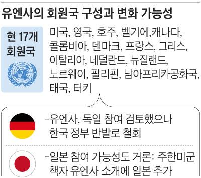 유엔사의 회원국 구성과 변화 가능성
