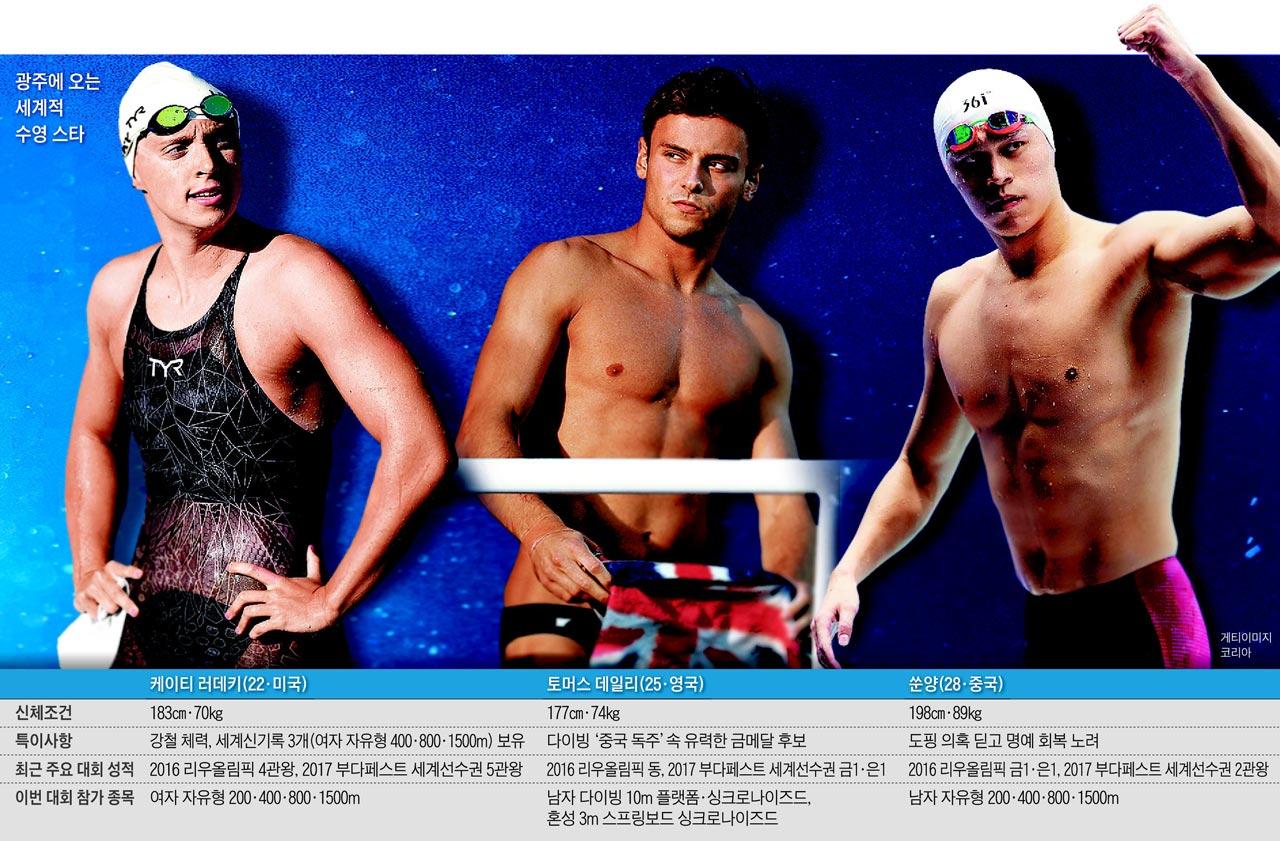 광주에 오는 세계적 수영 스타