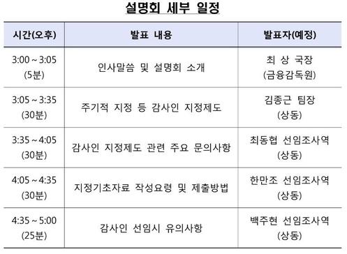 금감원, 주기적 지정제 등 외감제도 설명회 내달 개최