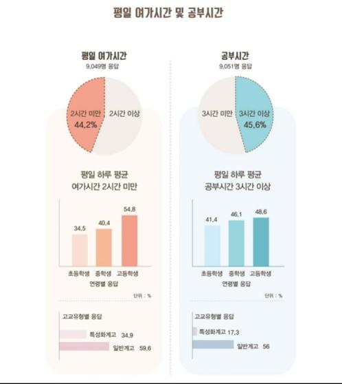 한국청소년정책연구원 제공
