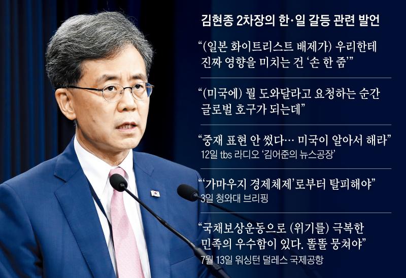 김현종 2차장의 한, 일 갈등 관련 발언