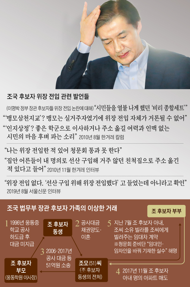 조국 후보자 위장 전입 관련 발언들